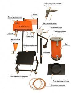 Установки порошковой покраски СТАРТ-50-вибро-КОМБИ с вибростолом и баком 50 л